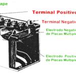 elementos de la bateria