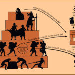 Organización social y política azteca