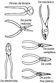 herramientas y sus usos: