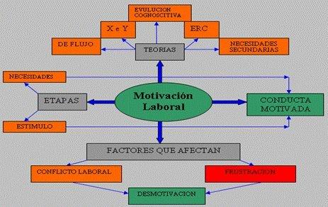 La Teoría X Y Z De La Administración Sus Características Y