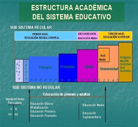 La educaci n paname a sus fines bases objetivos y for De que se encarga el ministerio del interior