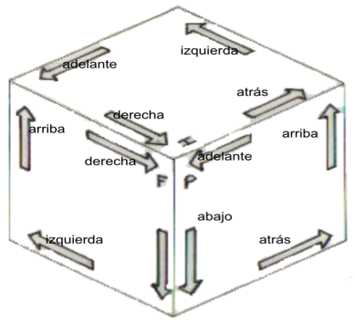 geometria descriptiva piramides: