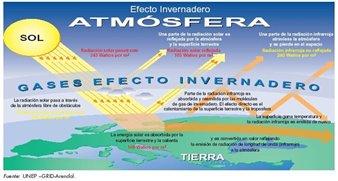 Contaminacion atmosferica pdf
